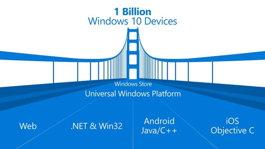 atualizacao-do-windows-10-conversor