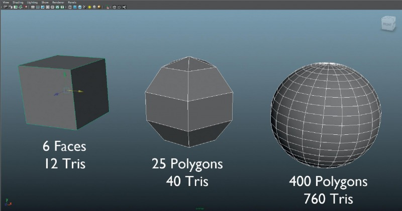 Diferentes tipos de modelos 3D